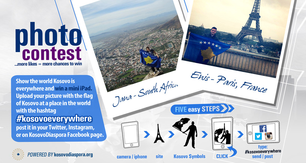Show the world Kosovo is Everywhere!