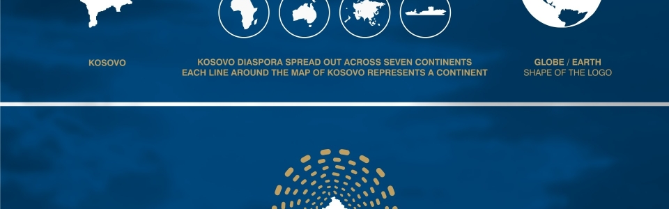 kosova diaspora_DESCRIPTION